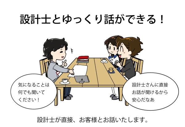 打合せ HP(色付き)
