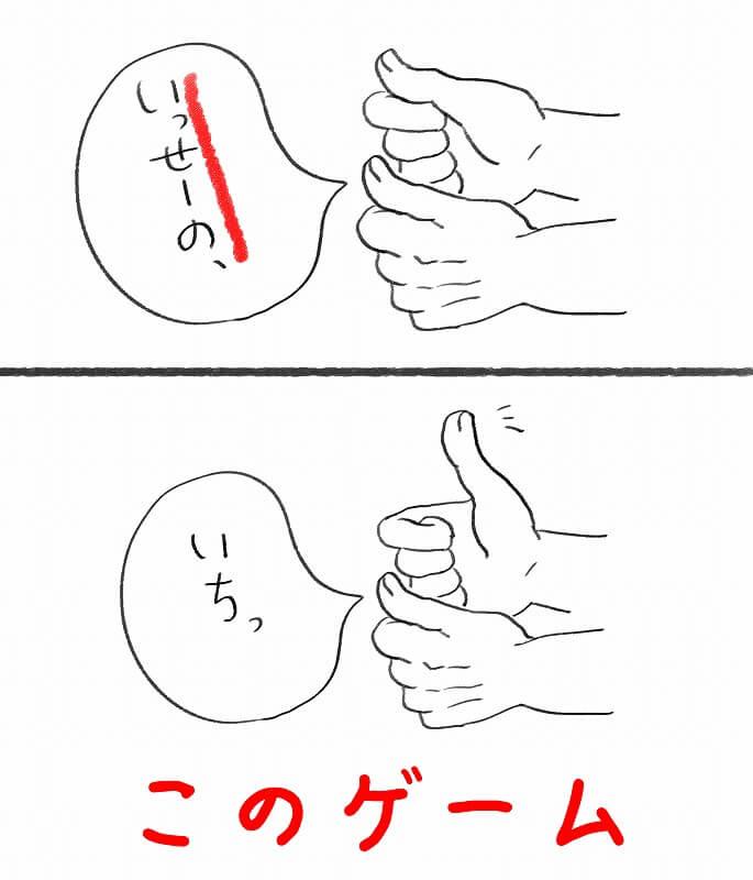 ユビノゲーム